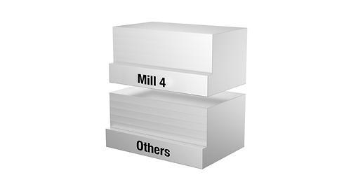 Mill 4 vs. Inne